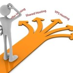 Business Hosting for Web Sites