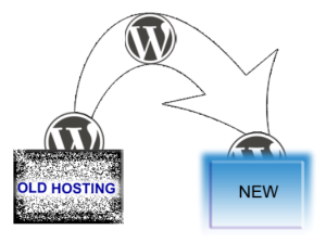 Moving Content to a New Host